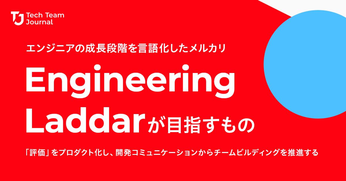 エンジニアの成長段階を言語化したメルカリ「Engineering Ladder」が目指すもの――「評価」をプロダクト化し、開発コミュニケーションからチームビルディングを推進する